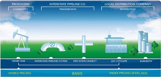 natural-gas3